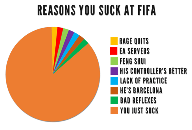 FIFA excuses
