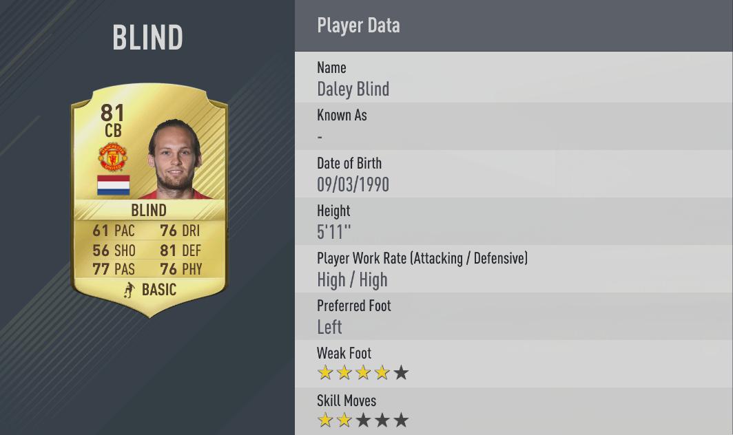 Daley Blind rating FIFA 17