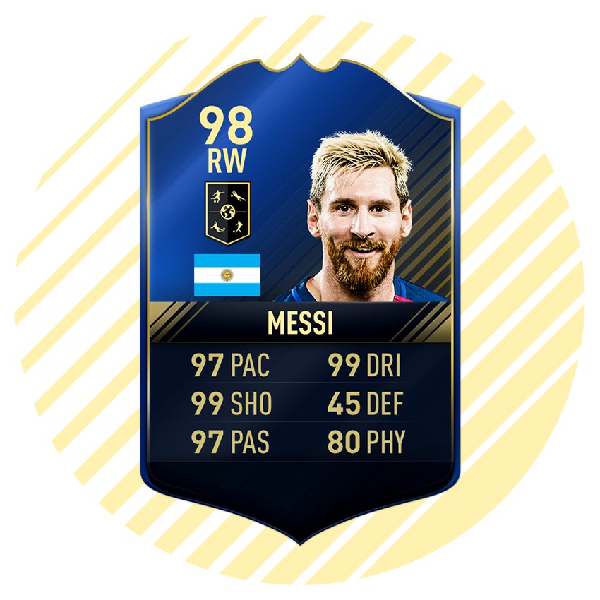 Messi FIFA 17 team of the year