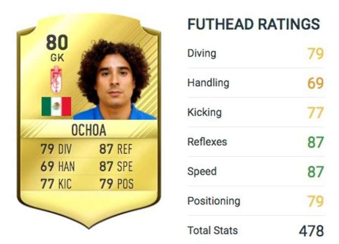 Ochoa FIFA 17