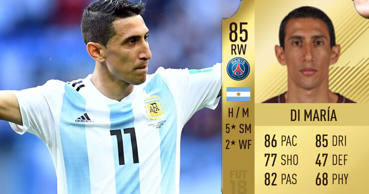 Angel di Maria lagere FIFA-rating
