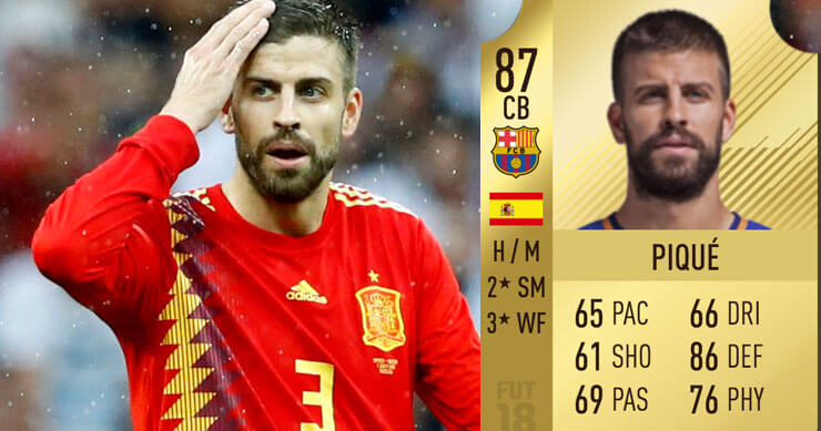 Gerard Pique lagere FIFA-rating