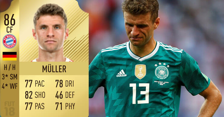 Thomas Müller lagere FIFA-rating