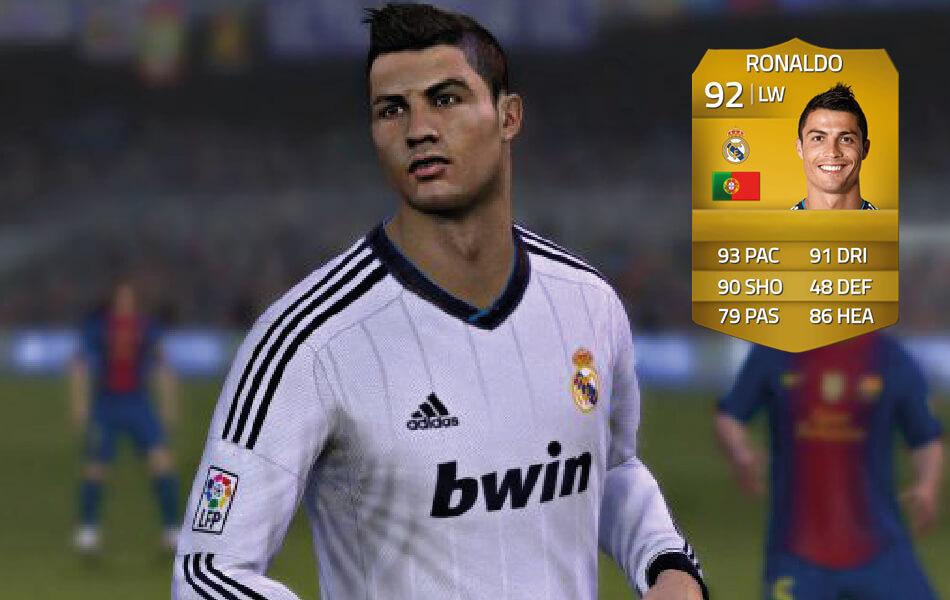 Ronaldo in FIFA 14