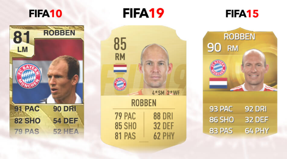 Robben zit niet in FIFA 20