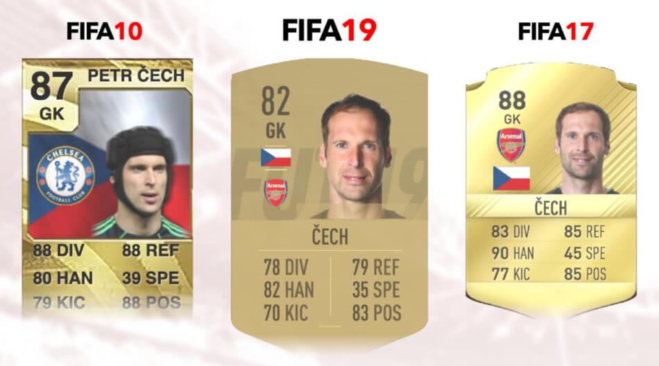 Cech zit niet in FIFA 20