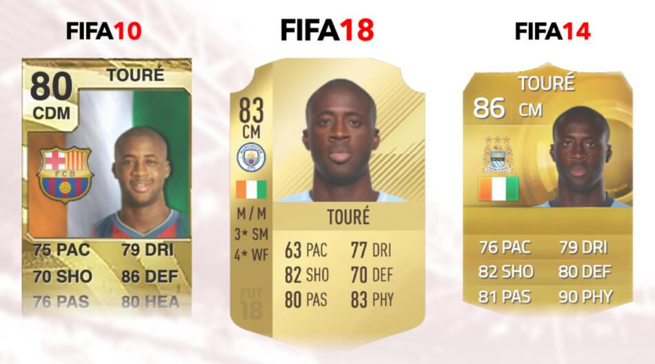 Toure zit niet in FIFA 20
