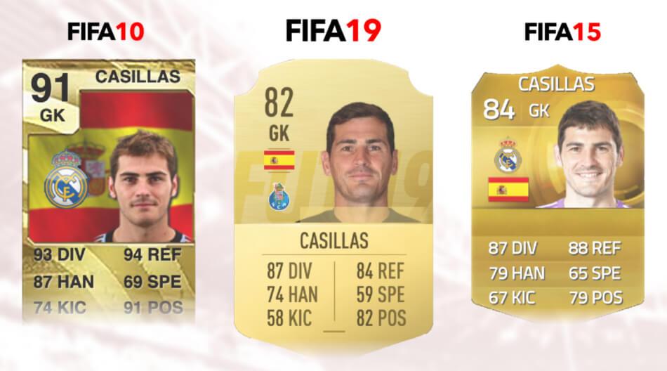 Casillas zit niet in FIFA 20