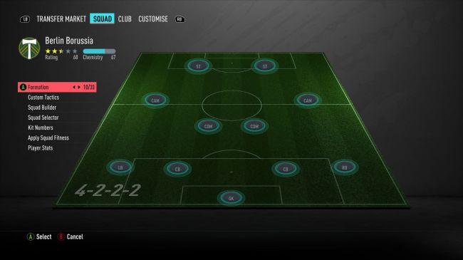 FIFA 20 beste formaties