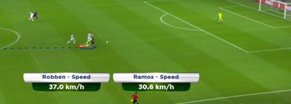 Robben op elf na snelste speler in FIFA 15